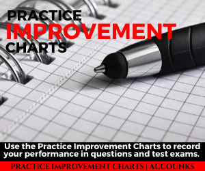 Accounks - Practice Improvement Charts Ad- 300 x 250 - Updated